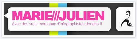 Marie Julien