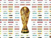 Bilan Marketing Coupe Monde 2010