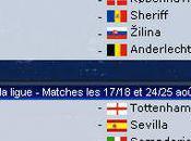 Tour préliminaire Champions League Auxerre hérite Zenith Saint Petersbourg