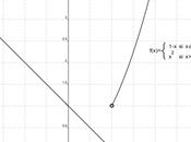 Fonctions définies morceaux avec GeoGebra