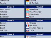 Champions League 2010-2011 groupes