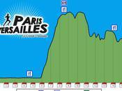 127ème sortie Repérage Paris-Versailles