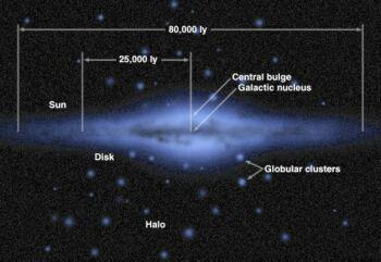 nom galaxie