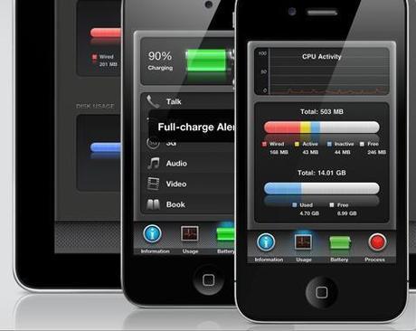 Activity Monitor Touch: Surveillance du ''coeur'' de votre iPhone...