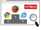 HTML Flash Chrome Firefox vainqueurs