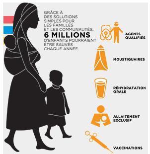 la santé maternelle