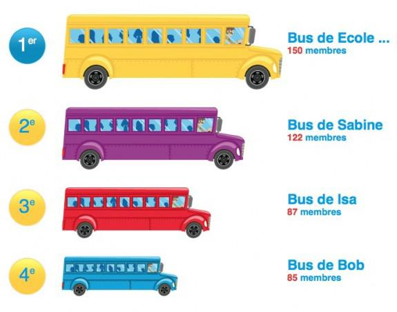 Le bus d_Edgar on Facebook-1.jpg