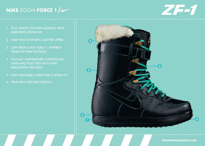 nike women zoom force black retro tech Nouvel arrivage Nike Snowboarding Boots