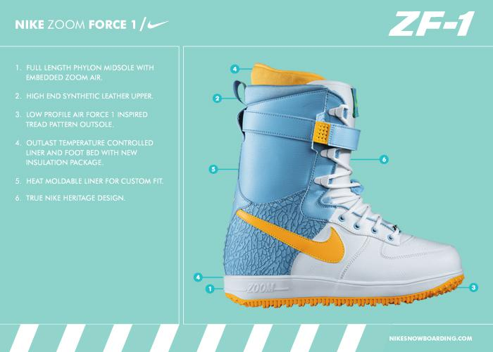 nike women zoom force white sunbeam scuba lime tech Nouvel arrivage Nike Snowboarding Boots