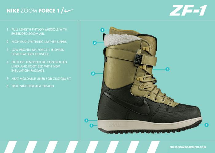 nike zoom force barley dark army 334841 700 tech Nouvel arrivage Nike Snowboarding Boots