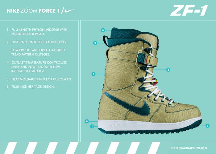 nike boots zoom force hemp space blue 334841 200 tech Nouvel arrivage Nike Snowboarding Boots