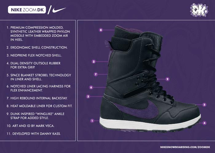 nike dk zoom black purple 407642 001 tech Nouvel arrivage Nike Snowboarding Boots