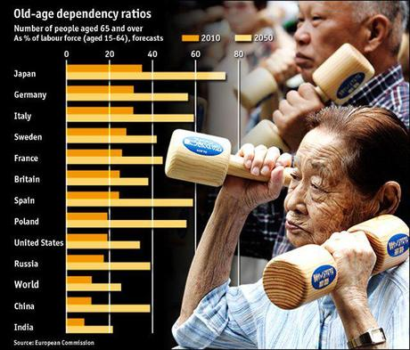 séniors japonais - diagramme illustrant les taux d'emploi des séniors