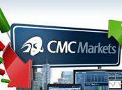 Trading sans risque avec Markets