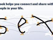 L'objectif initiale Facebook sexe