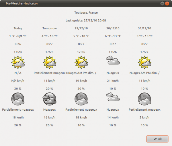 Top My Weather Indicator – Un nouvel applet météo pour Ubuntu | À Voir HR45