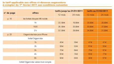 Hausse de la TVA : les abonnés pourront résilier leur abonnements mobile chez leur opérateur télécom (Oragne, SFR, Bouygues Telecom)