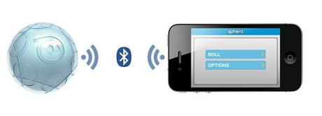 Sphero, le robot contrôlable via smartphone ou tablette