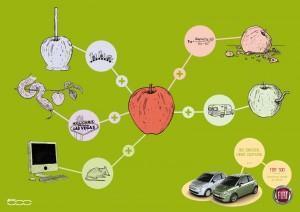 Fait 500 Publicité Pomme