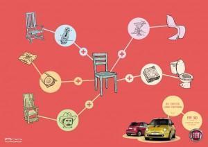 Publicité Fiat 500
