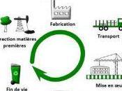 Bâtiment entreprises s'engagent l'analyse cycle (BatiActu)