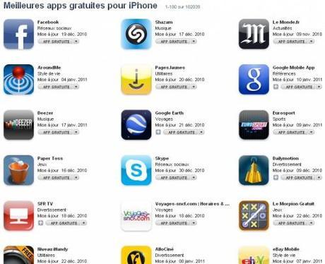 Quelle est l'appli la plus téléchargée sur iOS depuis le 11 juillet 2008 ?
