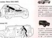 Kamasutra caché dans notices automobiles chinoise