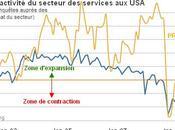 croissance mondiale démarre 2011 tempo