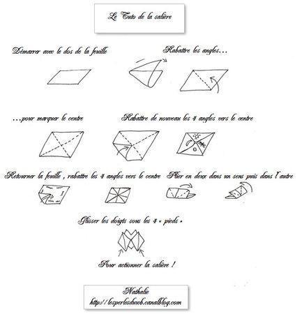 tuto_de_la_sali_re_perles_du_web