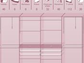 Concevoir dressing Outils logiciels