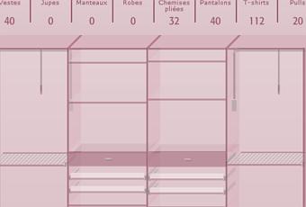 Concevoir Son Dressing Outils Et Logiciels Paperblog