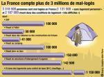 Avec 2.500 euros par mois, dur de trouver un toit