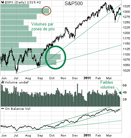Volumes-SP500.png