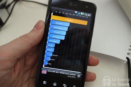 P1000208 Test : LG Optimus 2X