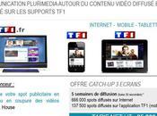 convergence écrans médias