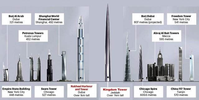kingdom tower jeddah