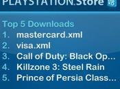[PS3] Hack Téléchargements