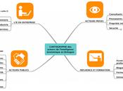 Mise jour Cartographie acteurs l'intelligence économique Bretagne