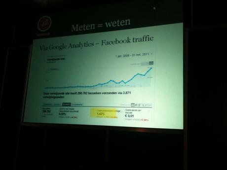 Commerce Summit 2011 – Live report