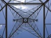Smart Grid milliards d'investissement d'ici 2020