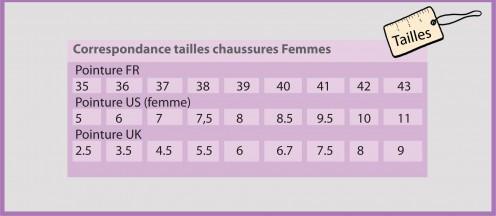71b1f5883b196 Guide   correspondance des tailles hommes