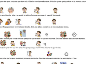Scenario Social texte pictogrammes POURQUOI PRENDRE DOUCHE