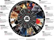 zodiaque Geeks