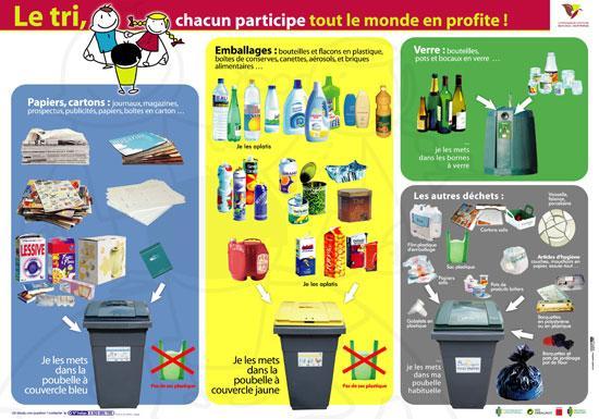 Super Le tri sélectif en un clic, merci www.paris.fr !   À Découvrir BQ18