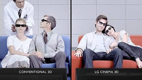angle de vision lunettes 3D LG Cinema 3D