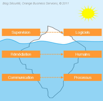 Log-Management-1.png
