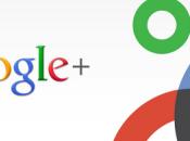 liens pour apprivoiser Google plus