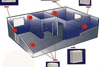 cameroun s curit les m thodes anti cambriolage l preuve paperblog. Black Bedroom Furniture Sets. Home Design Ideas
