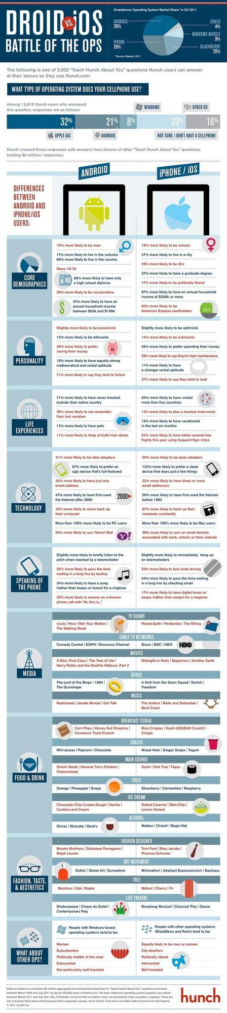 iOS vs Android: une bataille en infographie....