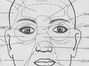 Correspondance entre visage organes corps